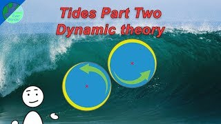 How tides work. Part Two - Dynamic theory