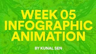 ANIM 308 Week 05: Infographic Animation