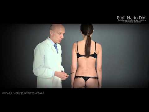Letà in cui prostata controllata