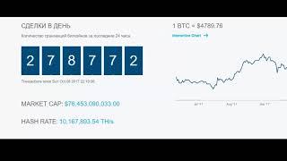 Зарабатываем используя blockchain кошелек