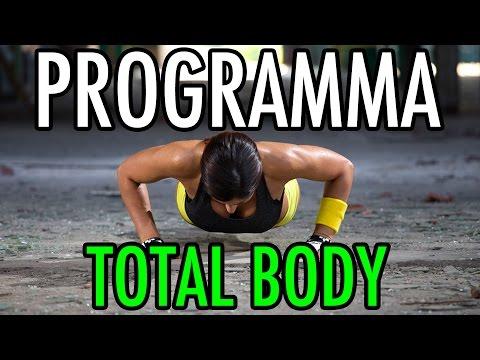 Di che la perdita di peso di formazione consiste