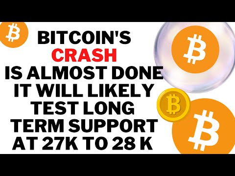 Kaip perkate ir parduodate bitcoin