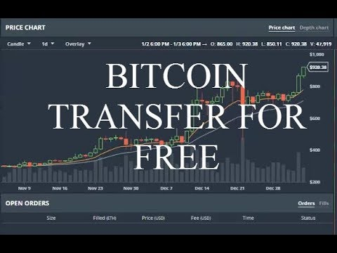 Conti bitcoin sms