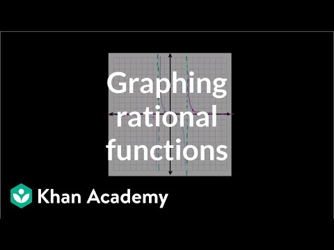 Graphing rational functions 4 (video) | Khan Academy