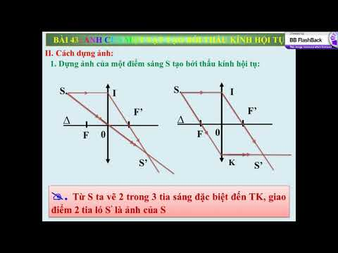 Vật lý 9: Bài 43_ Ảnh của một vật tạo bởi thấu kính hội tụ