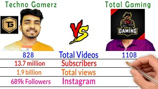 Techno Gamerz Vs Total Gaming - YouTuber Comparison - Filmy2oons