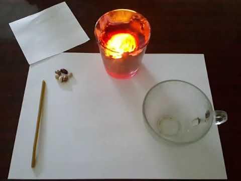 Молитвы последование по исходу души от тела