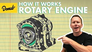 Rotary Engine | How It Works