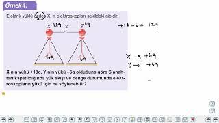 Eğitim Vadisi 9.Sınıf Fizik 24.Föy Elektrik Yükleri Konu Anlatım Videoları