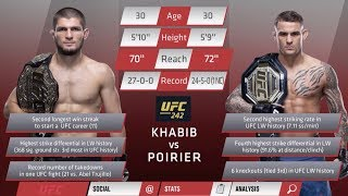 UFC 242: Хабиб vs Порье - Разбор полетов с Дэном Харди