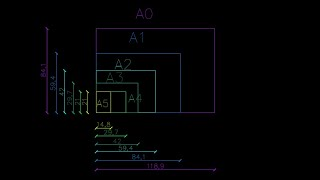 AutoCAD 2021  Technical Drawings Page Sizes Set Up (A0, A1, A2, A3, A4, A5)