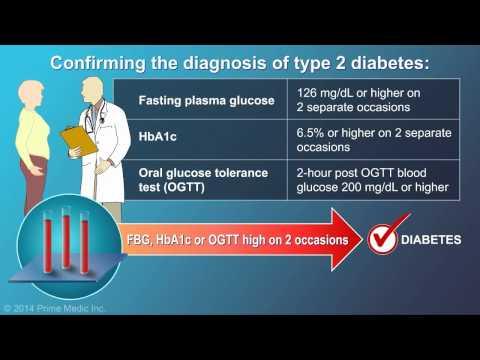 Mécanisme trouble métabolique dans le diabète