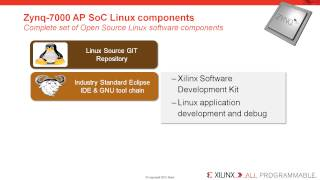Zynq Free and Open Source Linux