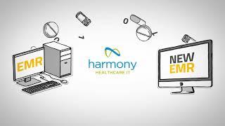 HealthData Archiver video