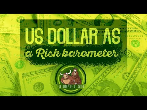 US Dollar as a Risk Barometer