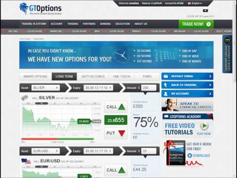 Dollar trading signal