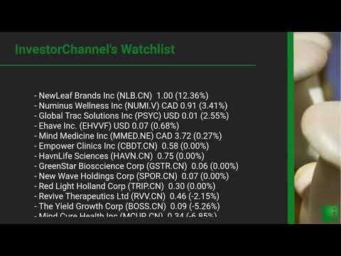 InvestorChannel's Psychedelics Watchlist Update for Tuesday, May, 11, 2021, 16:00 EST