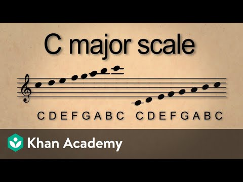 Lesson 4 Reading music in treble clef and the C Major scale (video