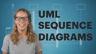 How to Make a UML Sequence Diagram