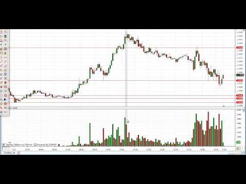 Заработать биткоин быстро