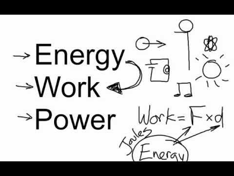 Work, energy, and power   MrKremerScience com