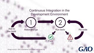 GAO: Agile, Explained: Continuous Integration