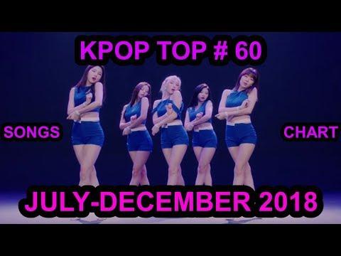 KPOP SONGS CHART TOP #60 JULY - DECEMBER 2018