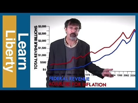 What Can We Cut to Balance the Budget - YouTube