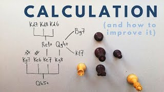 How to Calculate Variations | Chess Middlegames