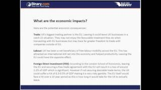 The Impact of Brexit on FX Trading- Binary.com