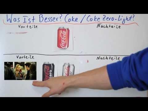 Yandex Ingwer und Diabetes