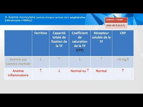 Cancer renal metastaze osoase