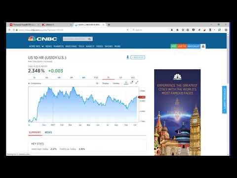 Feedback pozitiv cu privire la câștigarea de bani pe internet