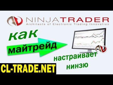 Российская платформа бинарных опционов