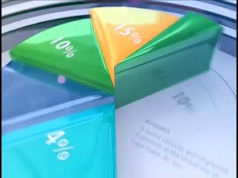 Business Live Summary - JoyNews (25-9-18)