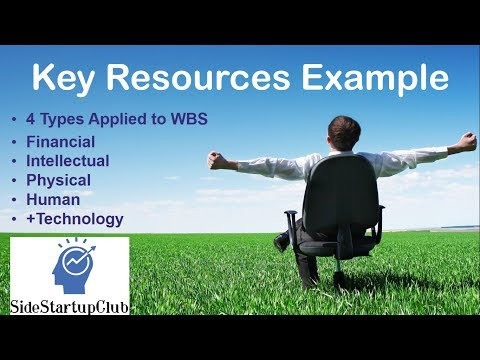 mp4 Business Plan Key Resources, download Business Plan Key Resources video klip Business Plan Key Resources