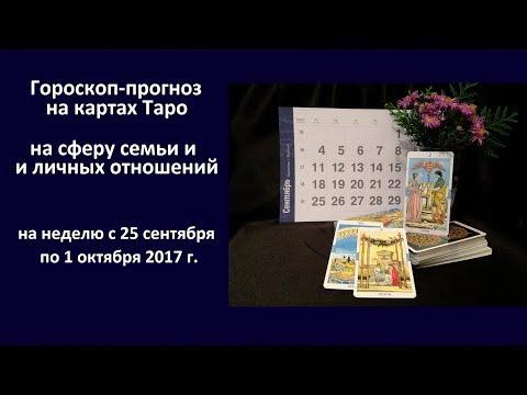 Пошлый гороскоп на новый год