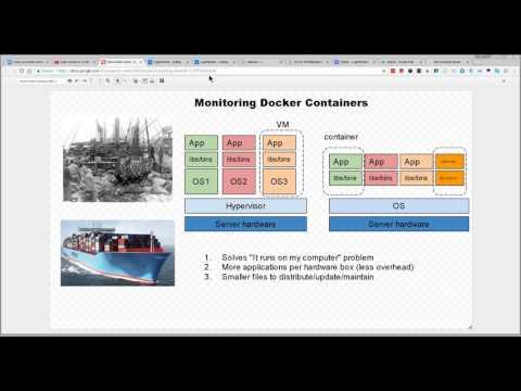 docker monitoring api
