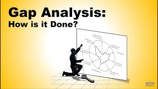 Gap Analysis: How is it done?