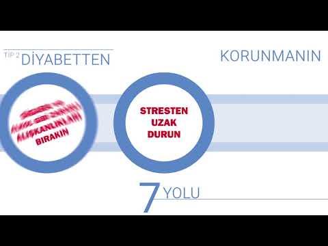 Wie Aceton im Urin von Diabetes entfernen