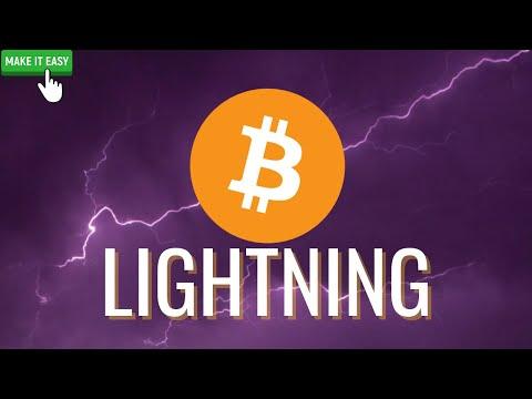 Bitcoin brazil piac