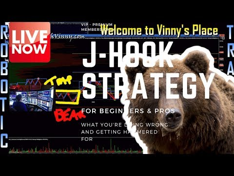 ►TRAINING – Day Trading STRATEGY – FUTURES FOREX STOCKS TRADING STRATEGIES 2018