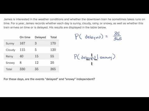Conditional probability and independence (video) | Khan Academy