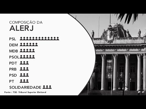 Partido de Bolsonaro se torna maior bancada da Alerj