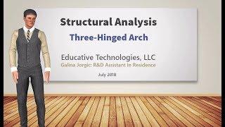 SA54: Analysis Of Three-Hinged Arches
