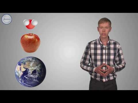 Делимость вещества. Молекулы, атомы, ионы