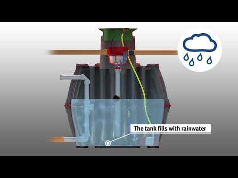 Retention Cisterns Plus