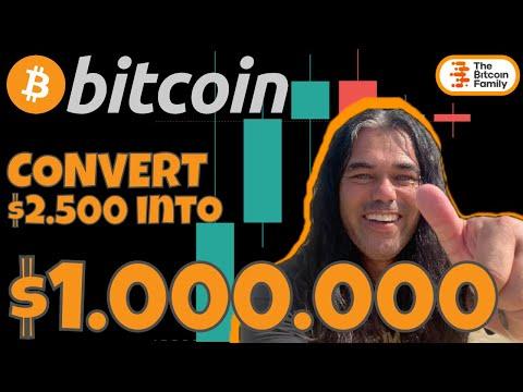 Bitcoin alternative 2021