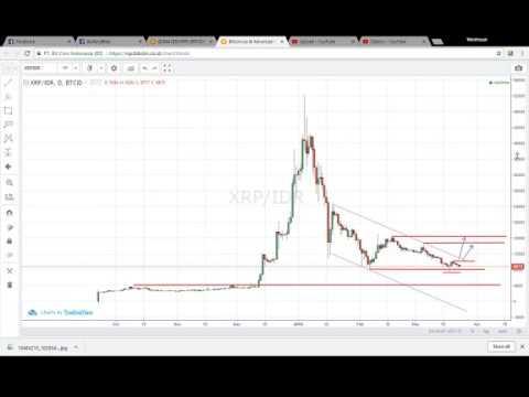 mp4 Xrp Idr Investing, download Xrp Idr Investing video klip Xrp Idr Investing