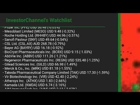 InvestorChannel's Covid-19 Watchlist Update for Thursday, January, 21, 2021, 16:24 EST